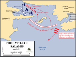 290px-Battle_of_salamis