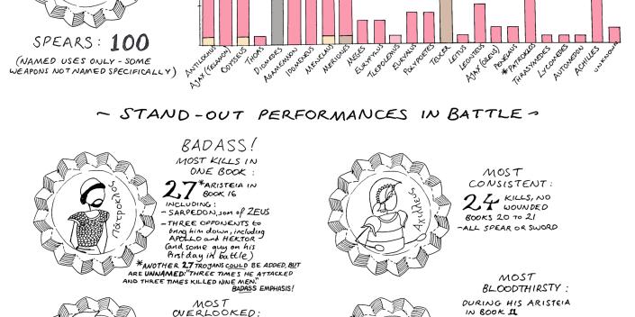 liad-infographic-gmc-lej-5